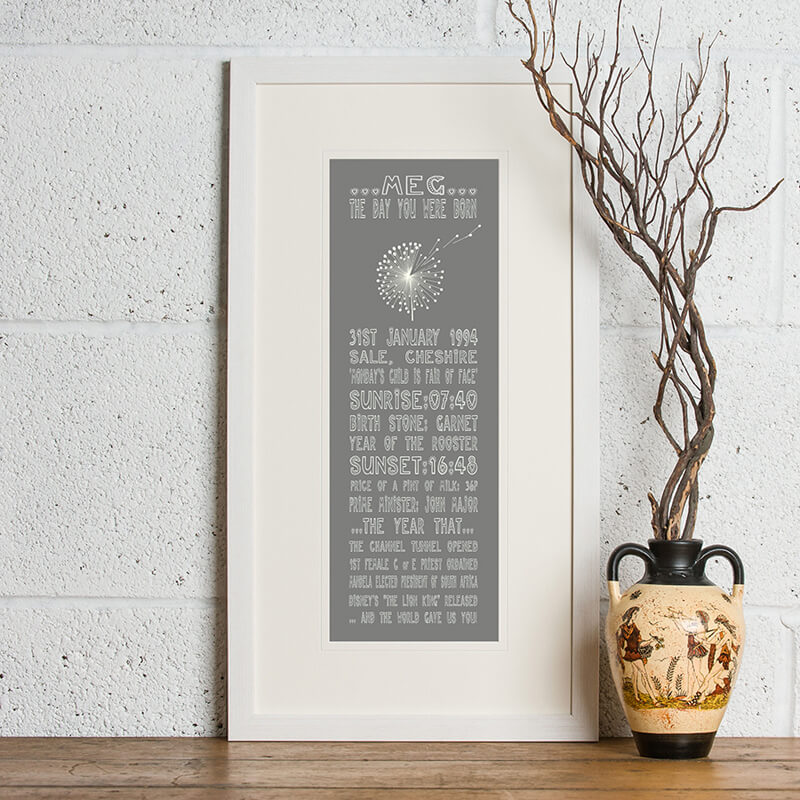 Bargain 21st Birthday 'The Day You Were Born' Personalised Print Stockists