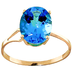 Bargain Blue Topaz Claw Set Ring 2.2ct in 9ct Gold Stockists