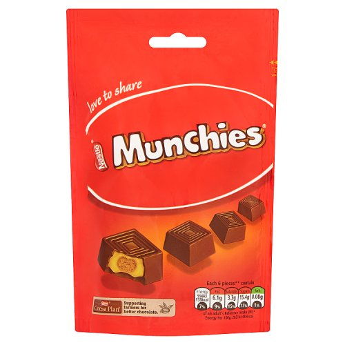 Stockists of Munchies Pouch
